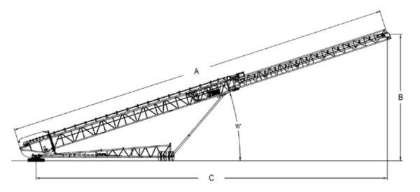 مشخصات ابعادی کانوایر بارگیری- استکر تلسکوپی